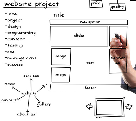 Website Development Calgary, Web Development Calgary