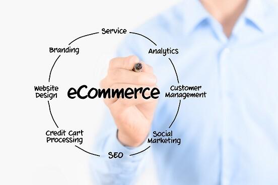 E-Commerce WordPress Design Calgary