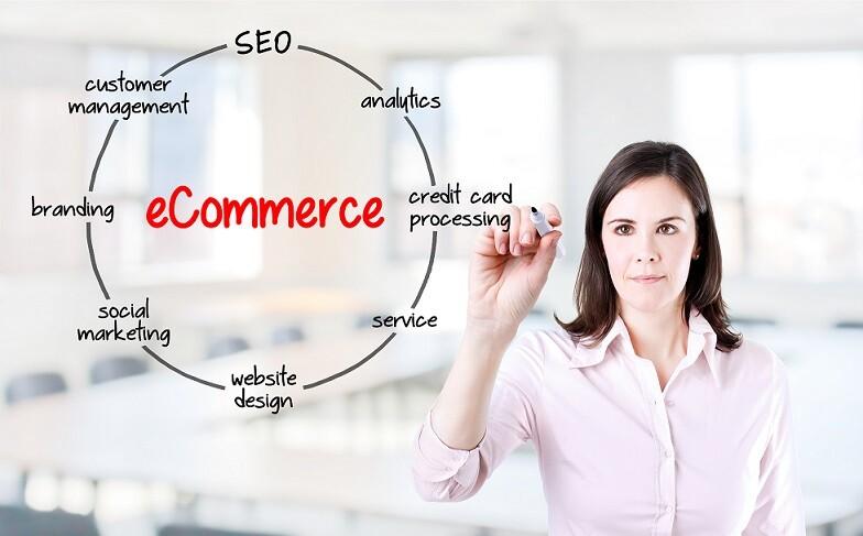 eCommerce Design for WordPress